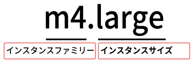 サイズ・タイプ